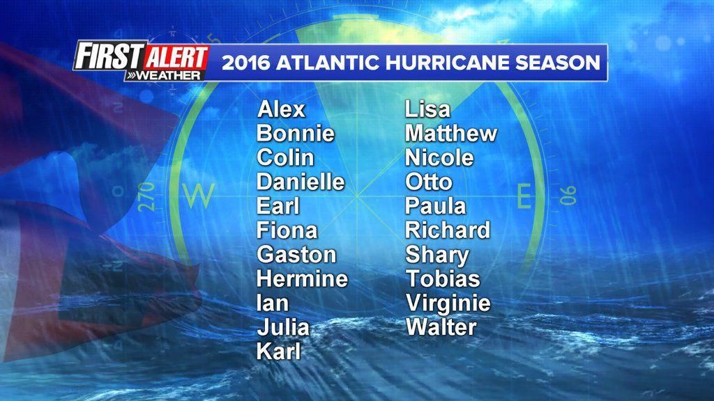 2016 list of names for the Atlantic hurricane season