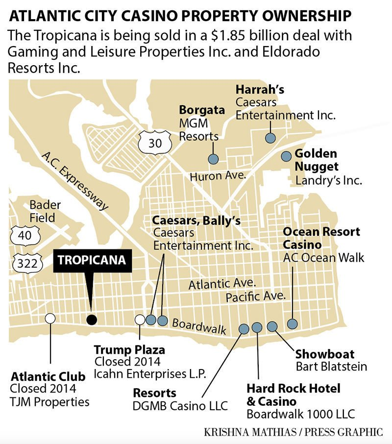 Tropicana casino being sold