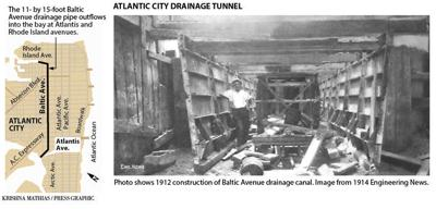 Atlantic City construction drainage canal map with 1912 photo