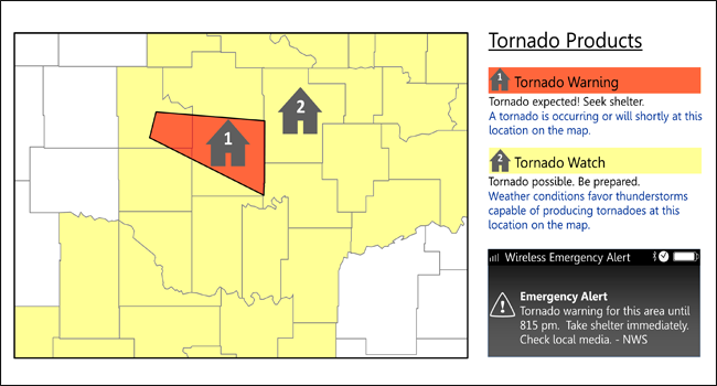 Tornado Watch for Warning