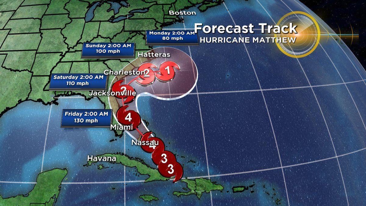 Hurricane Matthew Forecast Track