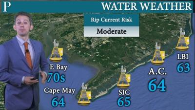 Water Weather
