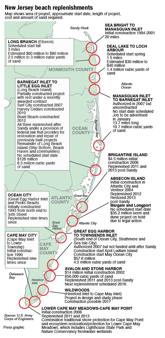 NJ beach replenishment map 2015.jpg