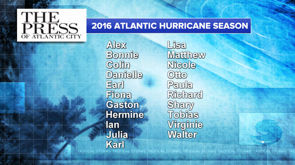 2016 Atlantic hurricane season names