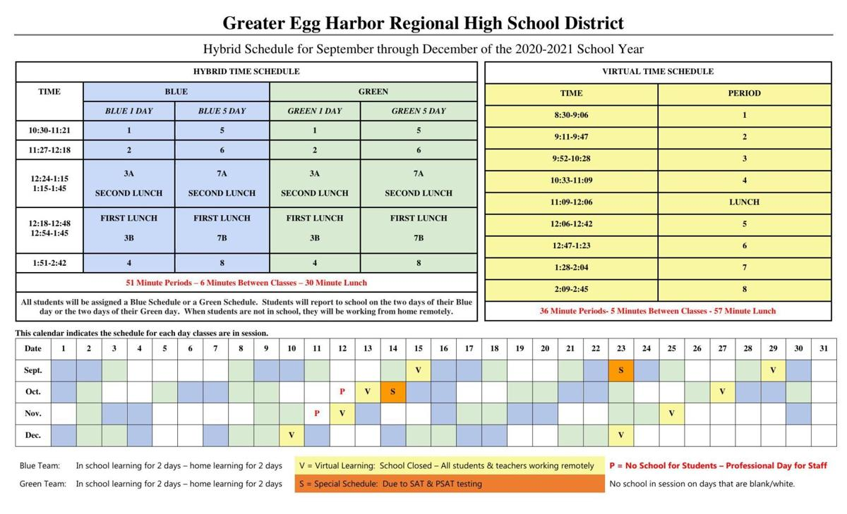 Greater Egg Harbor Regional reopening plan.pdf