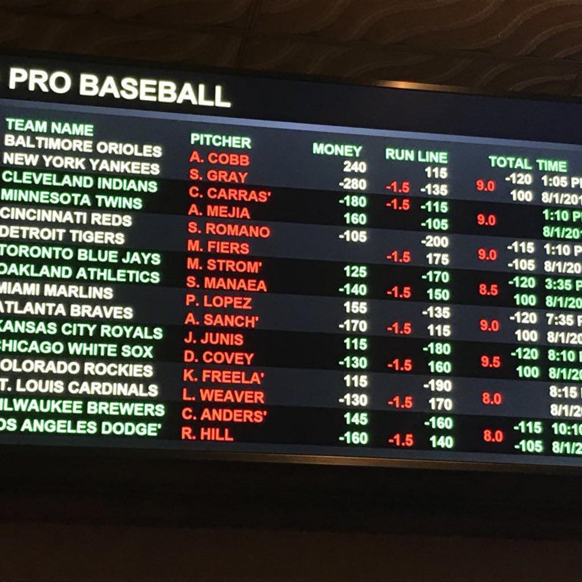 Harrahs atlantic city sports betting price betting