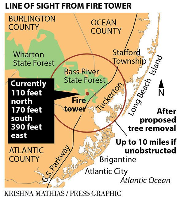 Bass River forest fire tower map
