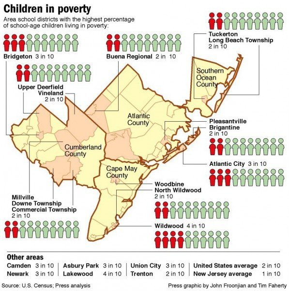 Southern New Jersey school districts see worst of nation's ...