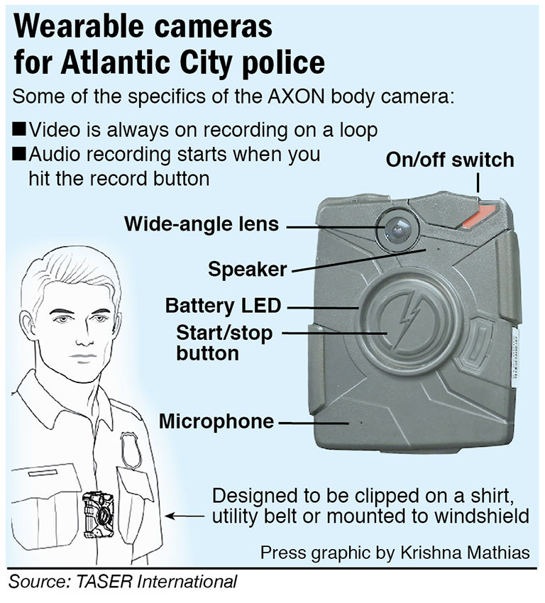 Police camera graphic 8.2014