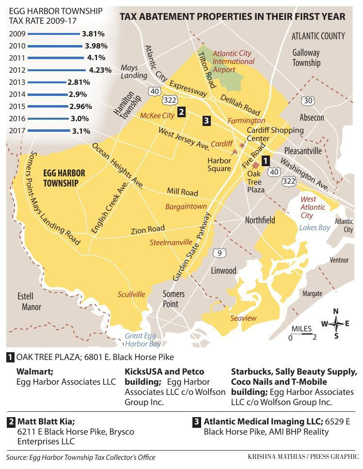 Egg Harbor Township tax abatement areas