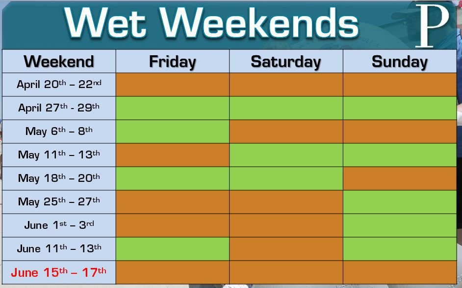 fathers day weekend will be the first full friday through sunday weekend with dry weather all three days since april 20 22 it is the first dry saturday