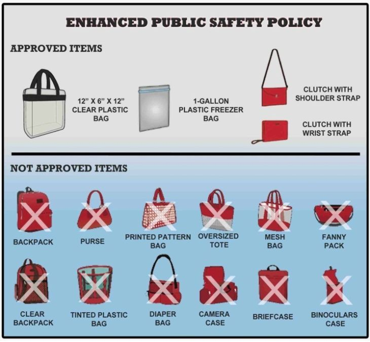 Permitted bags at Boardwalk Hall