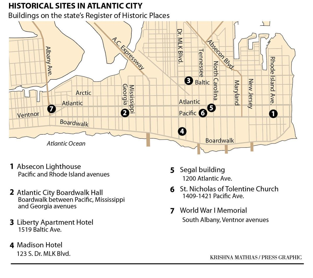Historical sites in Atlantic City