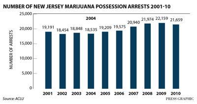 Marijuana graphic 2