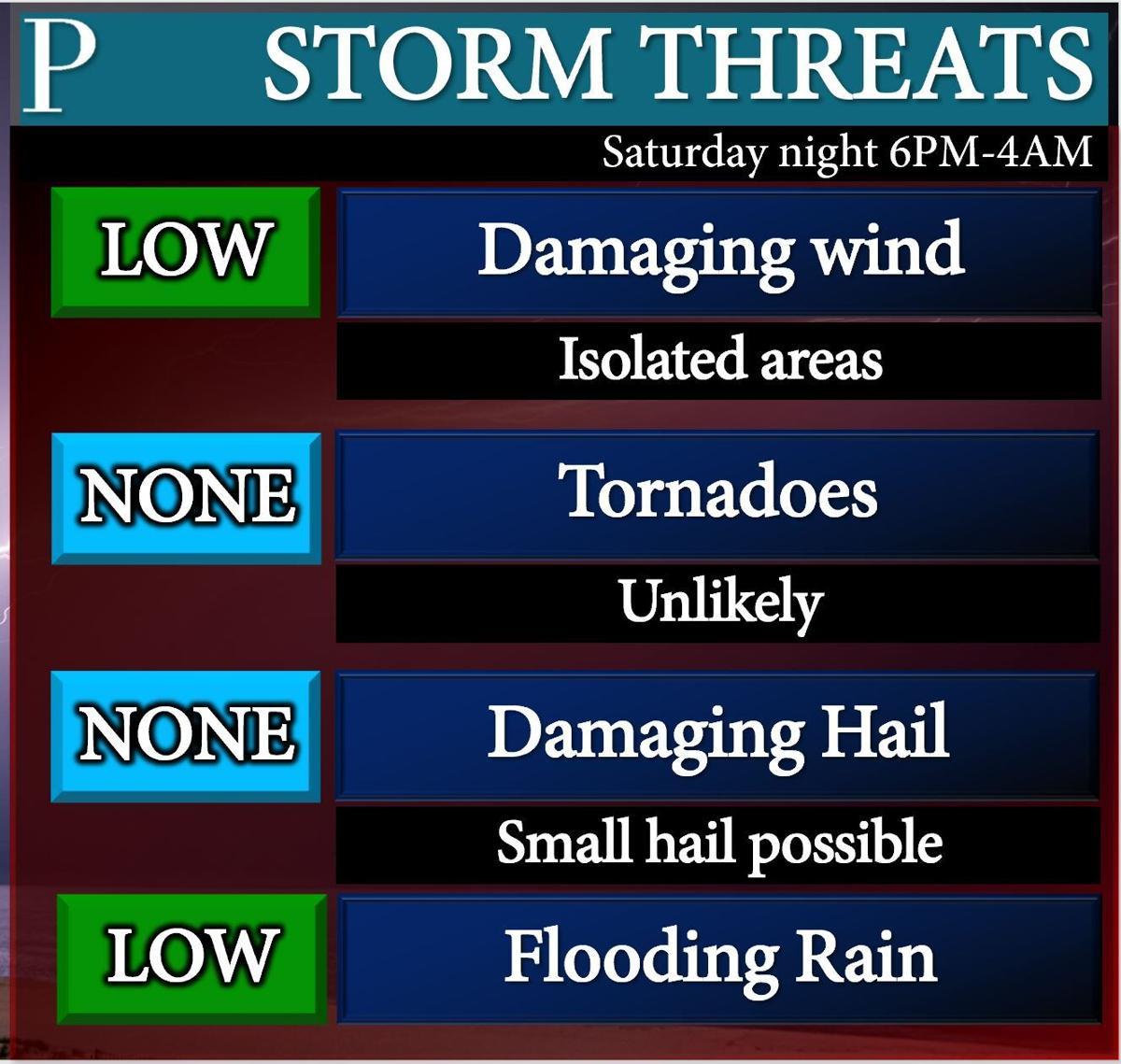 Storm Threeats.JPG