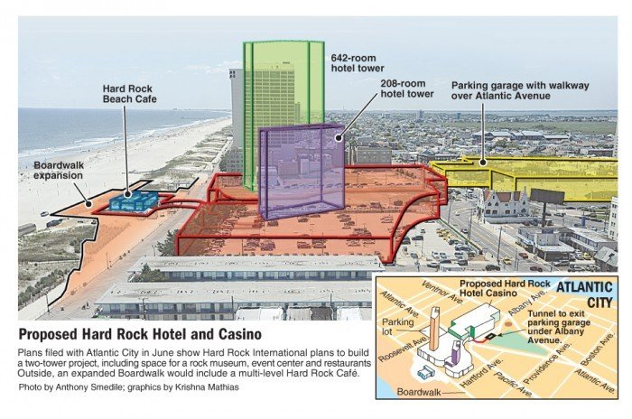 Developers Of Hard Rock Hotel And Casino In Atlantic City Get More