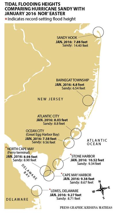 Tidal flooding compre Sandy Jonas storms map 1-2016