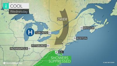 Clouds and a shower may linger, but some drying and brightening possible