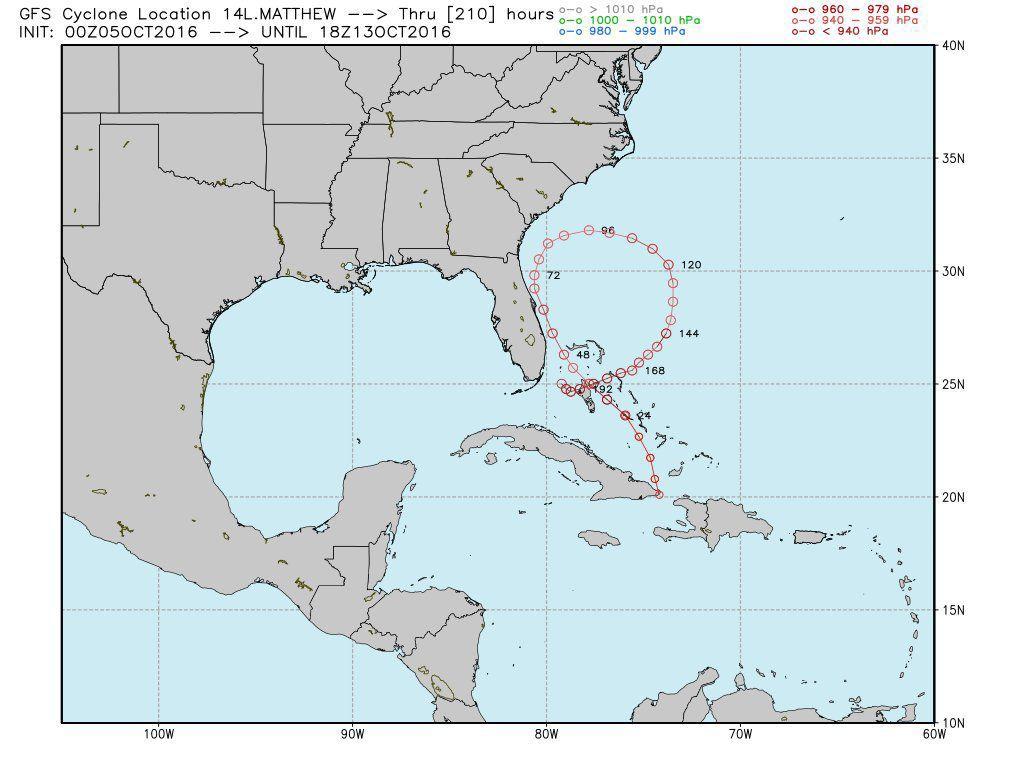 """American""(GFS) model forecast for Hurricane Matthew"