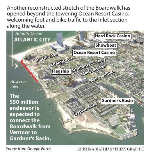 Atlantic City Boardwalk Map