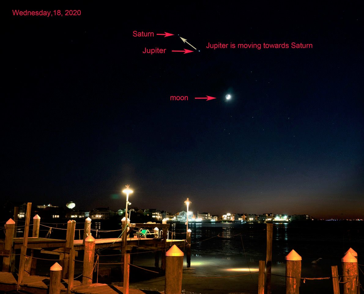 Jupiter and Saturn combined