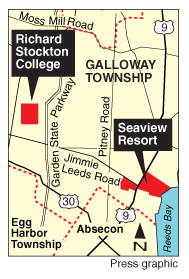 Seaview-Stockton locator