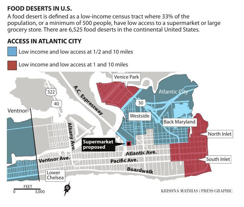 Atlantic City food access map