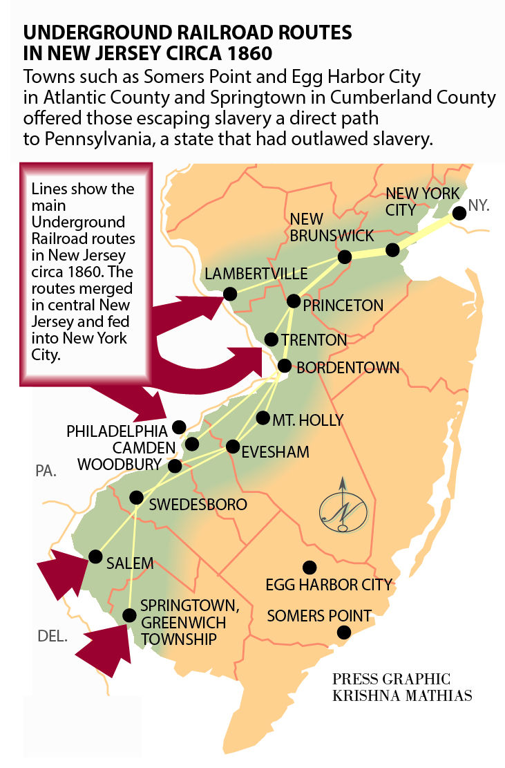 Underground Railroad ran through South Jersey Black History Month