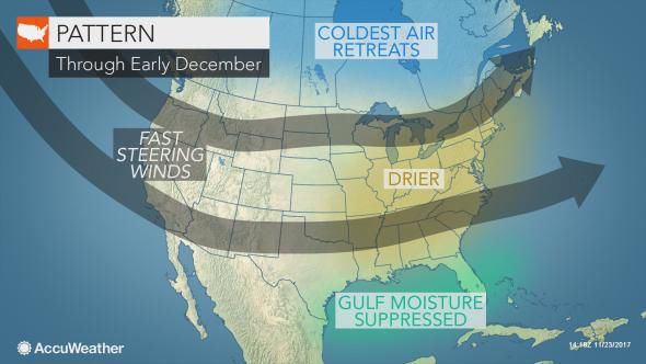 weather through early december