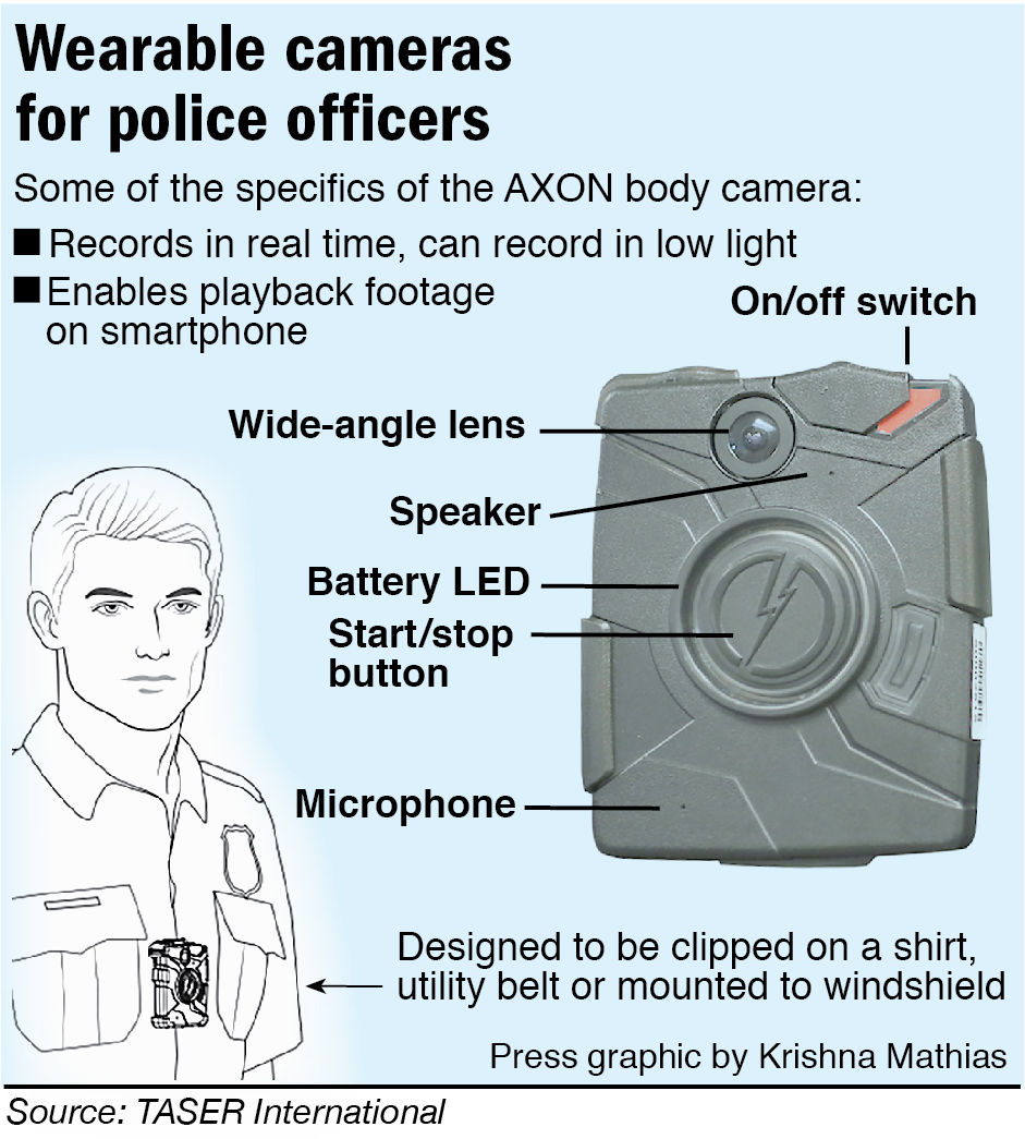 Police wearable cameras.jpg