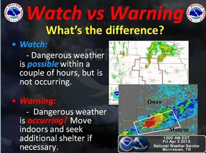 Severe thunderstorm watch versus severe thunderstorm warning