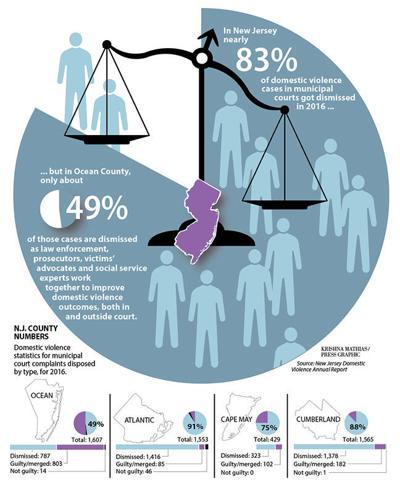 Domestic violence web graphic1