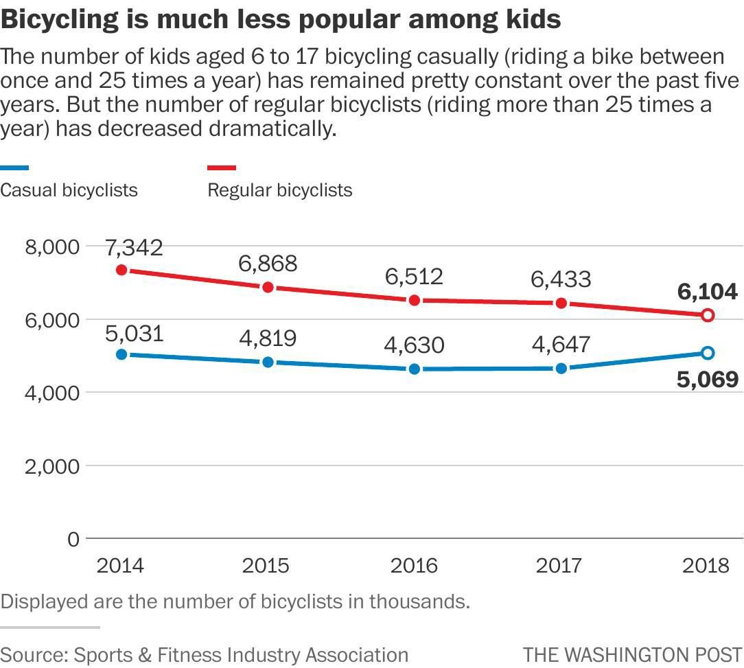 bicycle1.pdf