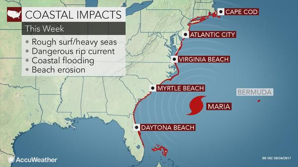 Watching Maria: Tropical storm watch issued for NC coast