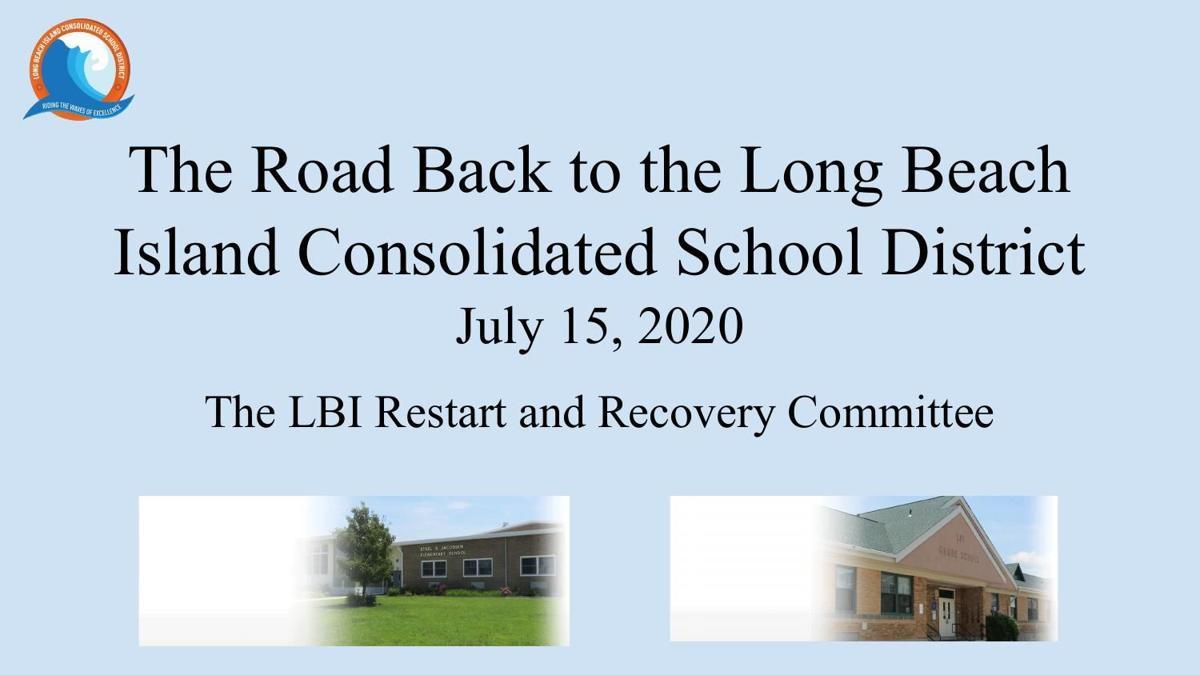 LBI reopening plan.pdf