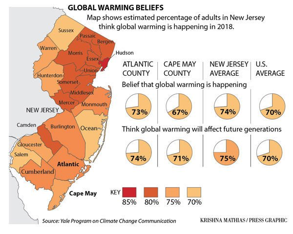 Global warming opinion New Jersey map2018