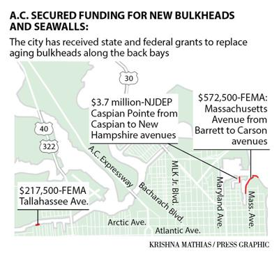 Atlantic City bulkheads map 2-2019