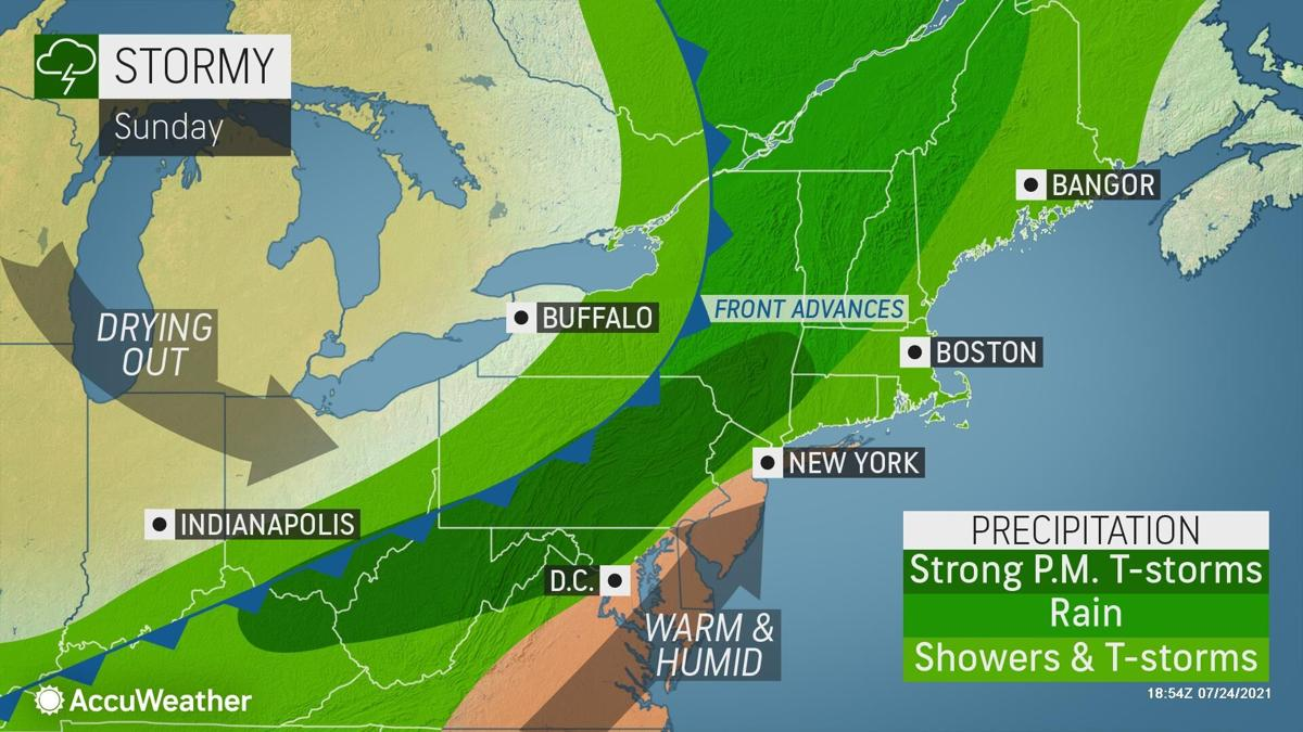Stormy AccuWeather