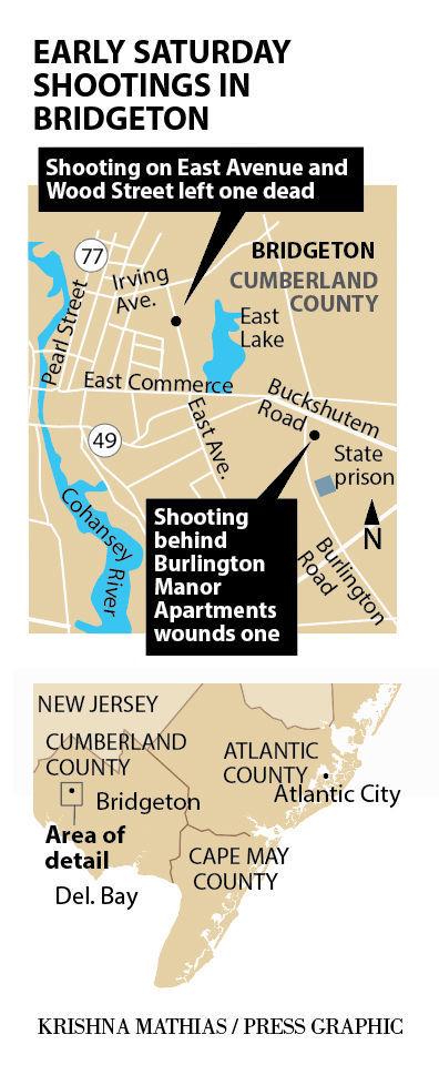 Shootings in Bridgeton