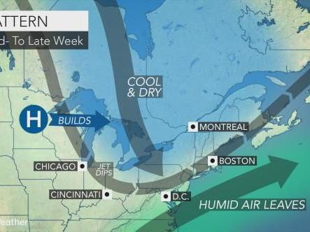 A few more humid days before cool, crisp relief
