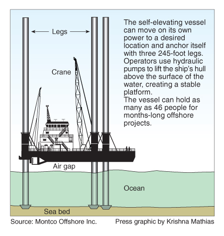 ocean core drilling barge graphic