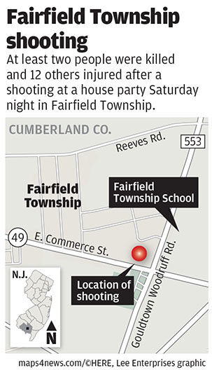 Fairfield Township shooting