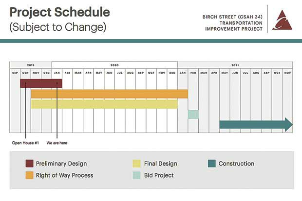 County shares 3 options for Birch Street