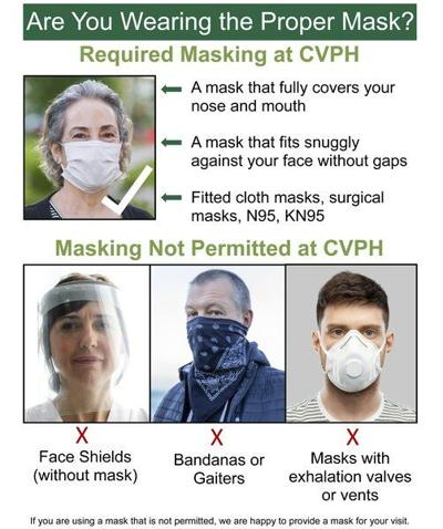 CVPH prohibits gaiters, other ineffective face coverings