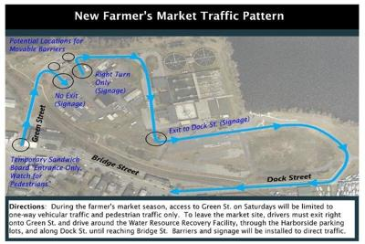 Measures to smooth traffic at farmers market