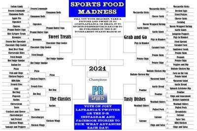 Sports Food Madness 2021 Scoreboard