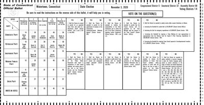 Watertown Election and Charter Revision Ballot