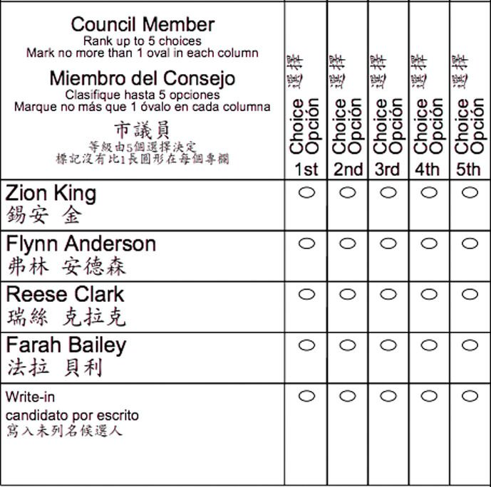 Who will be on the June 22 ballot? 2