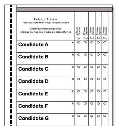 Ranked-choice voting, explained 1
