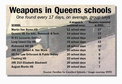 Weapon recovery numbers worry some 1